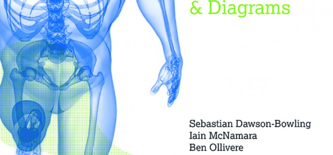 Orthopaedic Basic and Clinical Science for the Postgraduate Examination: Viva Practice and Diagrams